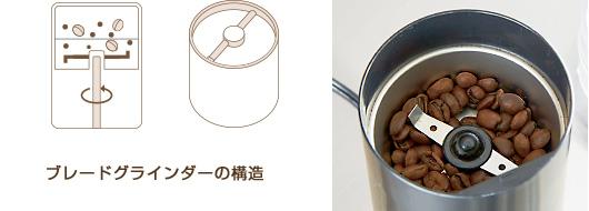 プロペラ式コーヒーミル